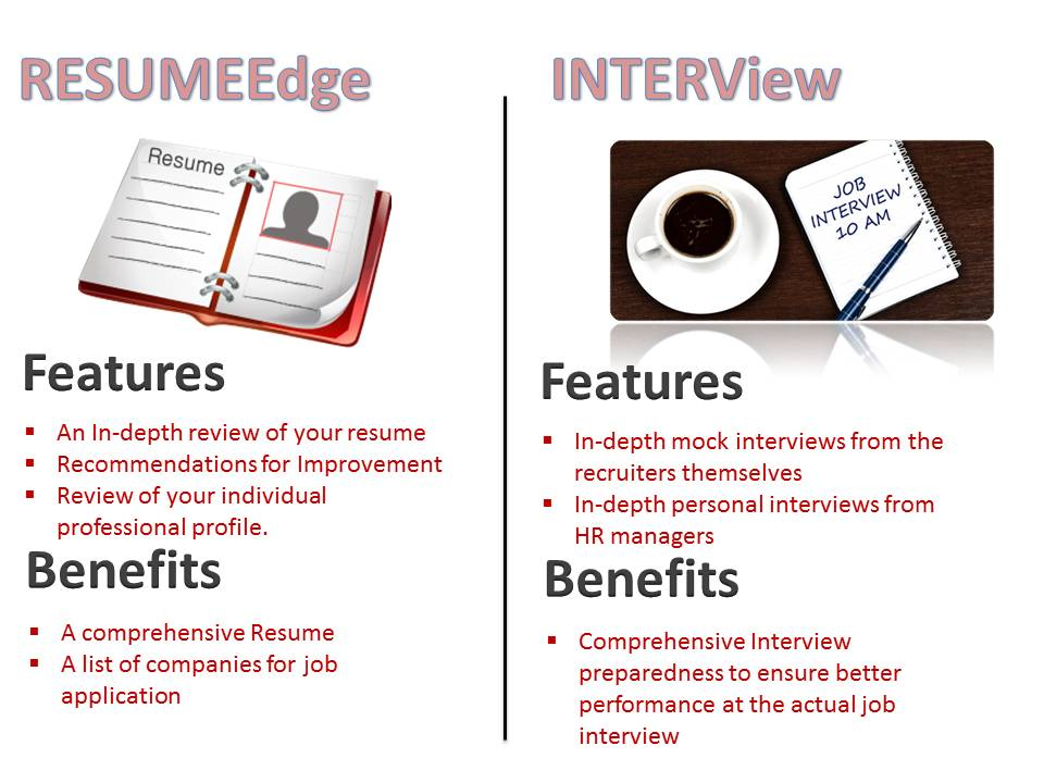 5 Things To Do To Your Resume To Get An Interview Call!  Resume To Interviews